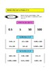 Decimals: Multiplication and Division