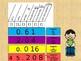 Decimals- Multiplying and Dividing