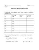 Decimals Percents Fractions Worksheet