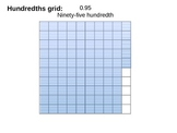 Decimals - Representing the Value of a Decimal with Grids
