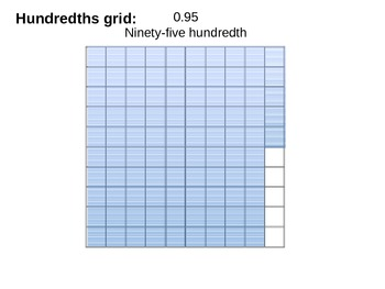 Decimals - Representing the Value of a Decimal with Grids