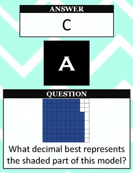 Decimals Review CAROUSEL ACTIVITY (Identifying, Comparing, Ordering)