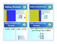 Decimals: Identify/Compare/Add/Subtract - 2 Pack Lesson for Smart Board