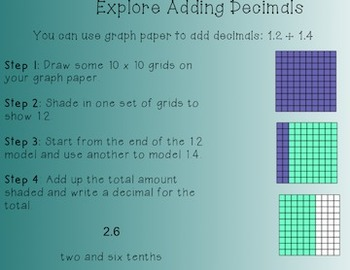 Decimals Smart Notebook Lesson