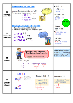 What I need to know about Decimals Summary
