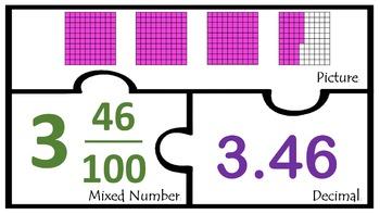 TEK 4.2G Decimals Tenths Hundredths Work Station Math Centers TEKS 4.3G