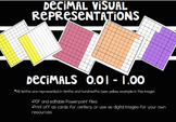 Decimals: Visual Representation Cards / Graphics