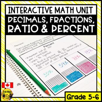 Decimals Ratios Fractions Percent Interactive Notebook Grades 5-6
