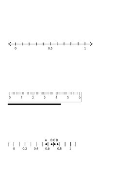 Decimals and Fractions on a Number Line