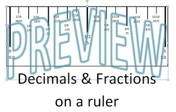 Decimals and Fractions on a Ruler