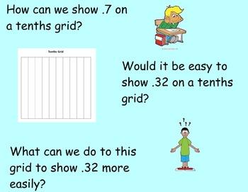 Decimals and Fractions using decimal grids