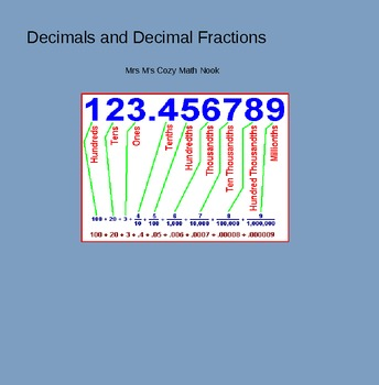 Decimals and Fractions using decimal grids, powerpoint