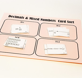 Decimals and Mixed Numbers Card Sorting Activity