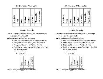 Decimals and Place Value Interactive Notebook