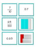 Decimals-fraction-model Matching