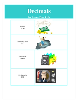 Decimals in Everyday Life Examples