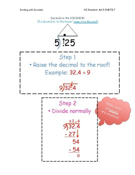 Decimals in the Dividend Notes
