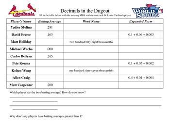 Decimals in the Dugout - Baseball batting averages