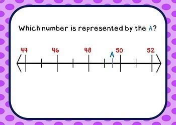 Decimals on a Number Line Digital Practice BOOM Cards- 24 Self-checking Cards!