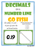 Decimals on a Number Line Go Fish