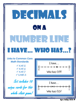 Decimals on a Number Line: I Have Who Has