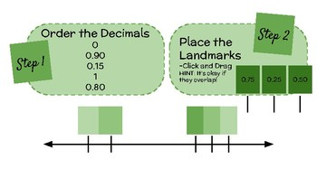 Decimals on a Number Line - Interactive Slides