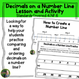 Decimals on a Number Line Lesson, practice page and Assessment