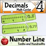 Decimals on a Number Line Math Center Activity