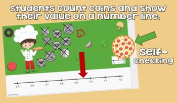 Decimals on a Number Line (tenths & Hundredths) Digital Resource