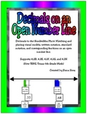 Decimals on an Open Number Line (TEKS 4.2B, 4.2E, 4.2F, 4.2G, 4.2H)