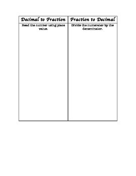 Decimals to Fractions Graphic Organizer
