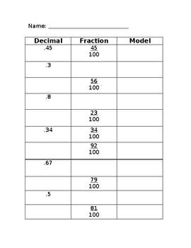 Decimals to Fractions Worksheet