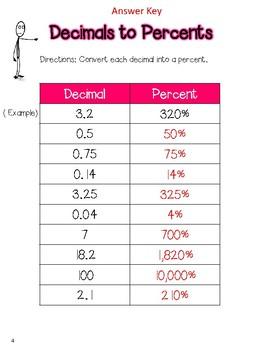 Decimals to Percents