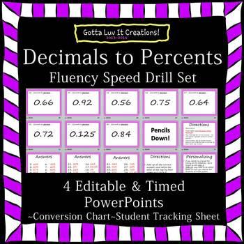 Editable Decimals to Percents Fluency - 4 PowerPoints