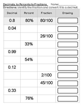 Decimals to Percents to Fractions SOL 6.3