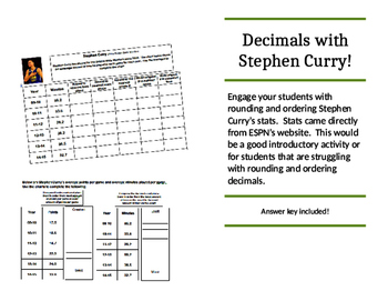 Decimals with Stephen Curry!