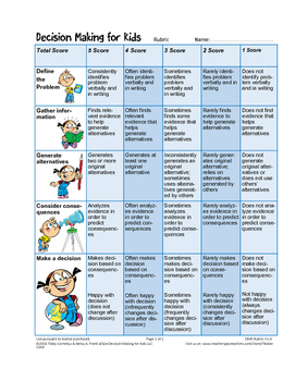 Decision Making for Kids Rubric
