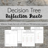 Decision Tree Reflection Sheets - Great for PBIS and ABA-s