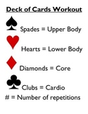 Deck of Cards Exercise/Workout Activity, Crossfit, Fitness