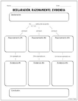 Spanish Argumentative/Persuasive Essay Planner: Claim, Reason, Evidence