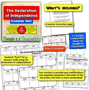 Declaration Of Independence A Scavenger Hunt Students Dive Into
