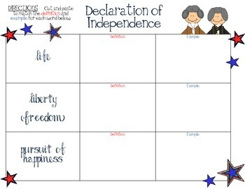Declaration of Independence Activity and Response