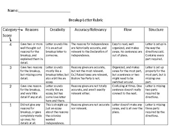 Declaration of Independence Breakup Letter Rubric