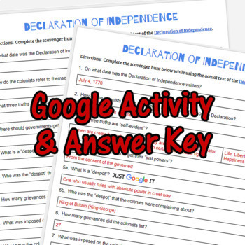 Declaration of Independence Complete Google Lesson: Slides & Classroom Activity