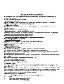 Declaration of Independence Fill in the Blanks