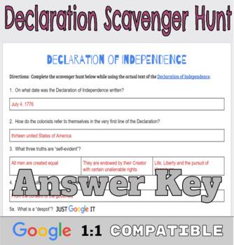 declaration of independence google docs scavenger hunt printable included