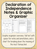 Declaration of Independence Annotating / Notes  Graphic Organizer