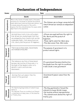 Declaration of Independence Graphic Organizer and Answer Key