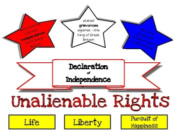 Declaration of Independence Infographic