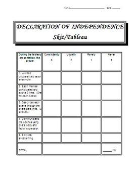 US History: Declaration of Independence July 4th Tableau/Skit Fun Stuff!